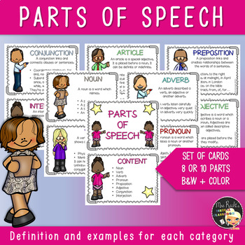 8 parts of speech and examples sentences