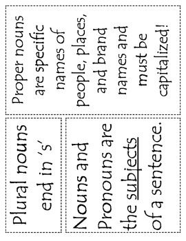 Grammar Parts of Speech Posters--Nouns and Pronouns