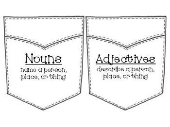 Grammar Pockets: Parts of Speech