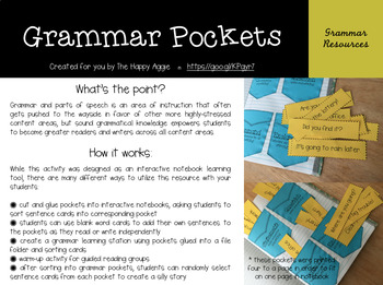 Grammar Pockets: Types of Sentences