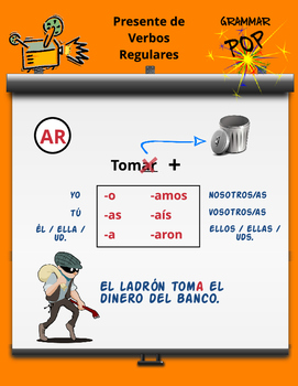 Grammar Pop * Regular Present Tense AR,ER,IR * Presente de Verbos Regulares