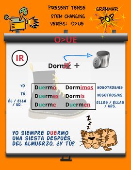 Grammar Pop * Spanish Present Stem Changing Verbs O>UE * Powerpoint de Verbos