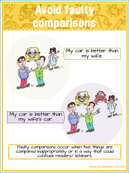 Learning Pack 4 - Faulty Comparisons