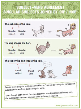 Learning Pack 6 - Subject Verb Agreement