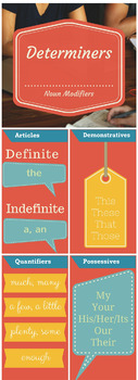 Grammar Poster: Determiners (or Noun Modifiers)