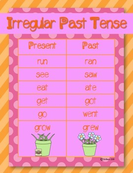 Grammar Poster FREEBIES!