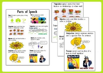 Grammar Poster- Parts of Speech