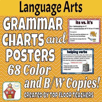 Grammar Poster Set Watercolor Theme