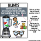 Grammar and Phonics Posters