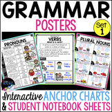 Grammar Posters, Anchor Charts & Student Sheets, Parts of Speech Posters SET 1