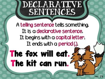 Grammar Posters Reading Street Common Core Edition Unit 1