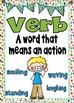 Grammar Posters - Noun, Verb, Adjective, Adverb
