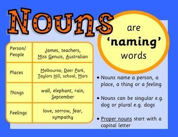 Grammar Posters - Nouns