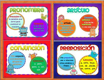 Grammar Posters/ Parts of Speech (English and Spanish)