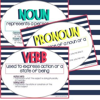Grammar Posters: Parts of Speech (Noun, Pronoun, Verb, Adjective, Adverb)