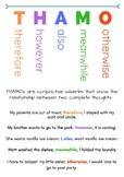 Grammar Posters - THAMO, SWABI
