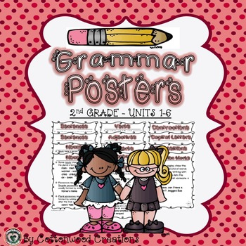 Grammar Posters for 2nd Grade Common Core Standards
