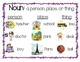 Grammar Posters - nouns, verbs, prepositions, and more