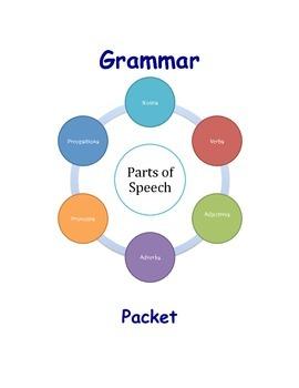 Grammar Pre and Post Bundle