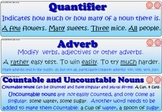 Grammar Punctuation Vocabulary Terminology Posters