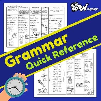 Grammar QUICK Reference (B/W Version)