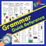 Grammar QUICK Reference (Color Version)