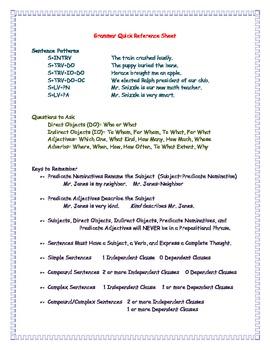 Grammar Quick Reference Sheet