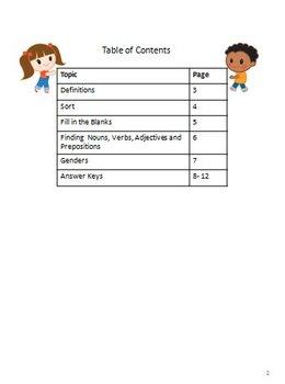 Grammar Quick Review for Grade 1