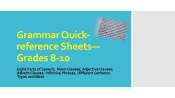 Grammar Quick-reference Sheet—Grades 8-10