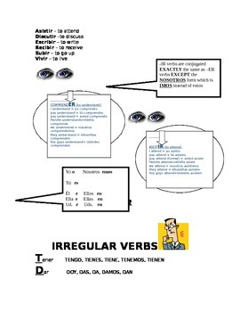 Grammar Reference Packet for Spanish I or Spanish II