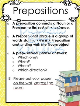 Middle School Grammar Posters