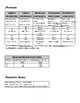 Grammar Reference Sheets