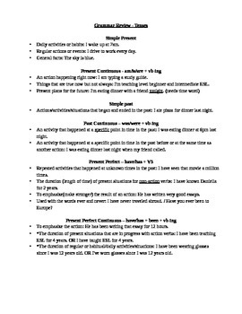 Grammar Reference - Tense Review - Intermediate