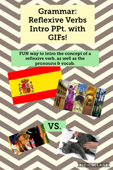 Grammar: Reflexive Verb Intro FUN with GIFs (concept, conjugations & vocab)