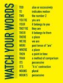 Grammar Reminder Mini Poster - Watch Your Words
