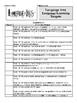 FREE Grammar Skills Review Student Checklist