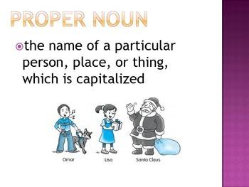 Grammar Review - Common, Proper, Collective Nouns, Plural Nouns
