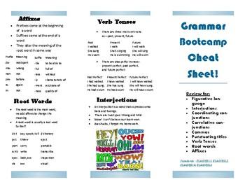 Grammar Review Pamphlet