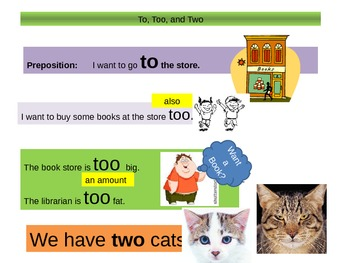 Grammar Review Power Point