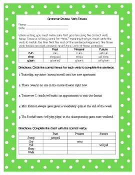 Grammar Review Worksheet - Verb Tenses by Middle Grades Mania | TpT