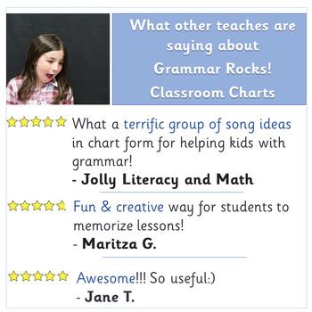 Grammar Rocks! Classroom Charts provide 31 Grammar Minilessons (SASSOON)