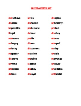 ROOT (BASE) WORDS, PREFIXES, AND SUFFIXES