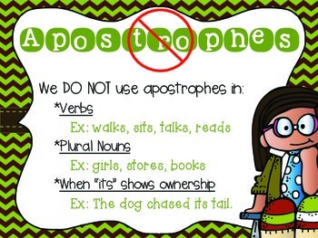 Grammar Rules Posters: Apostrophes, Capital Letters, Quotation Marks, & Commas