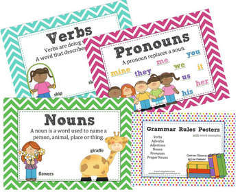 Grammar Rules Posters with Word Examples - Noun, Verb, Adjective etc