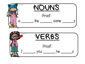 Grammar Rules Wall Cards/Anchor Charts
