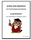 Grammar Scope and Sequence K-7 (French Immersion)