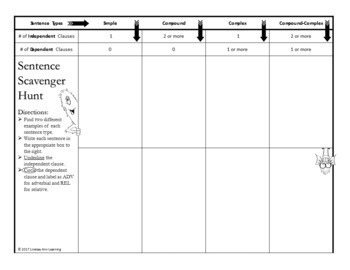 ELA Sentence Structure Activities and Reference Sheet