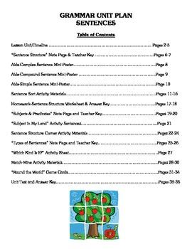 Grammar - Sentences (Structure & Types) - Complete Unit Pl