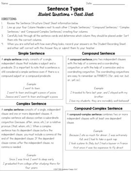 Grammar Bundle Sentence Sorting Activities
