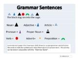 Grammar Sentences Using the Montessori Grammar Symbols